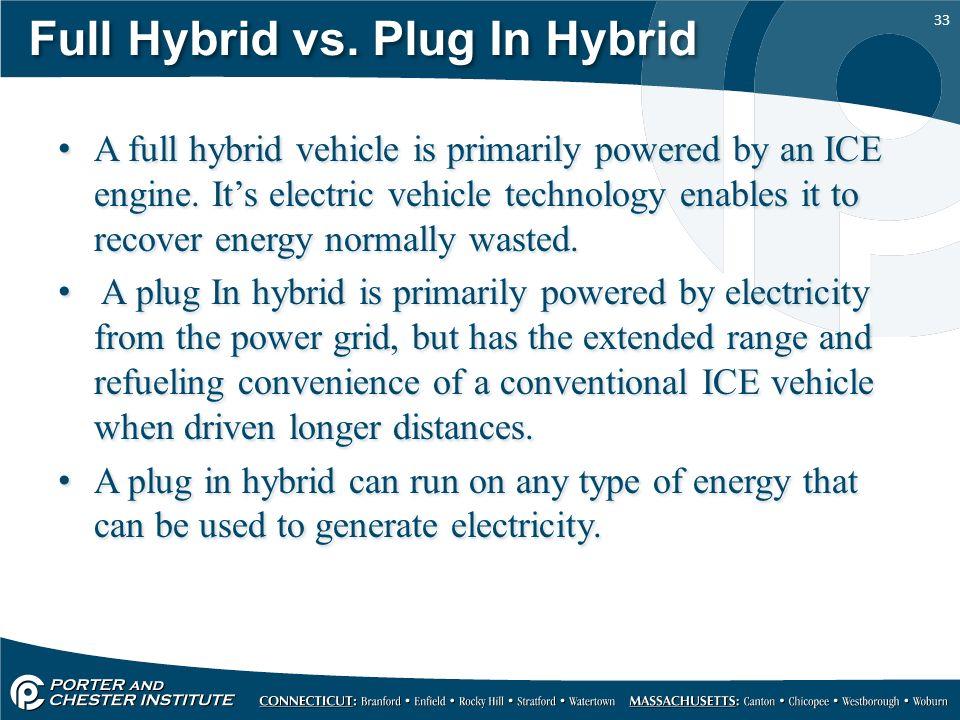 introduction to hybrid vehicles ppt video online download. Black Bedroom Furniture Sets. Home Design Ideas