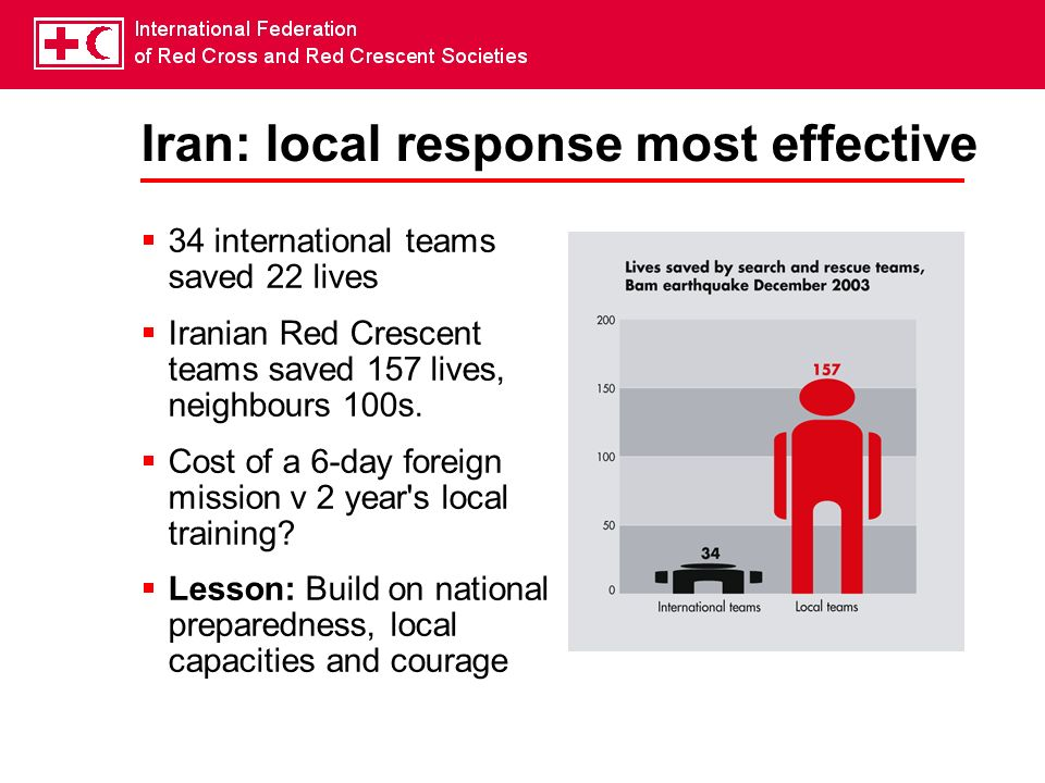 Iran: local response most effective