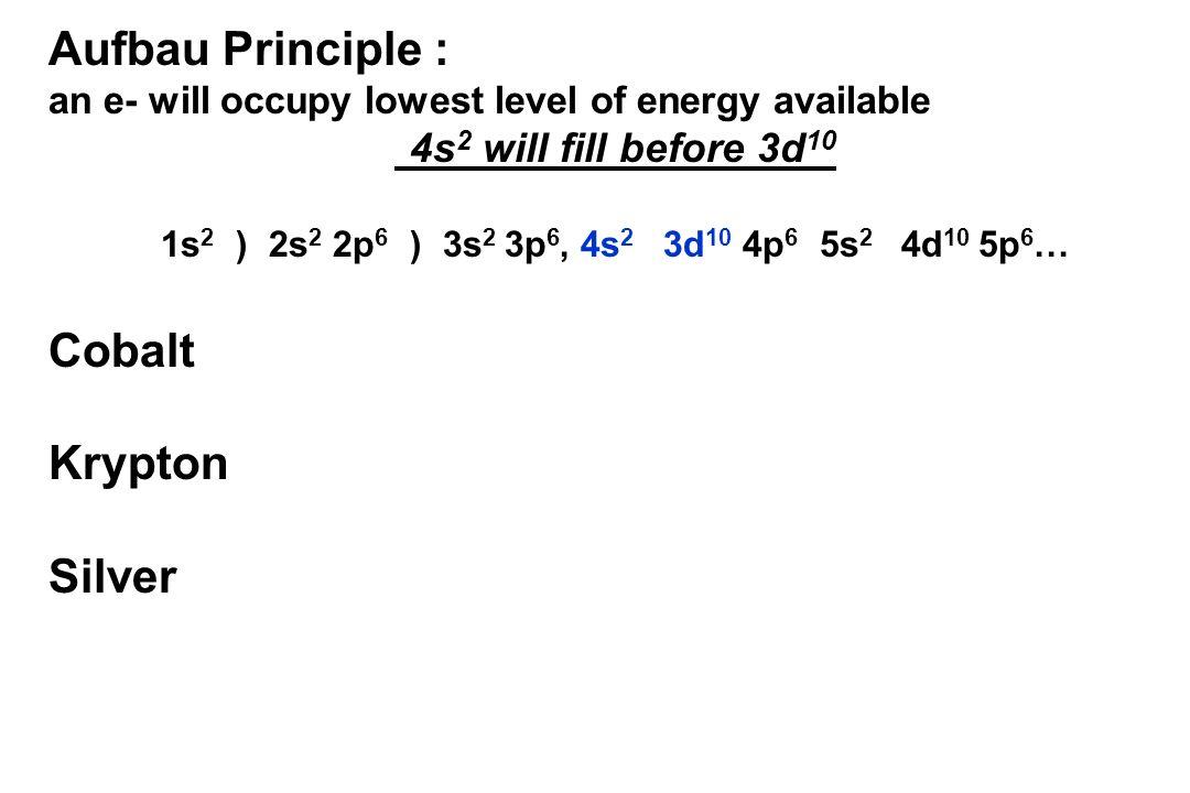 how to learn aufbau principle