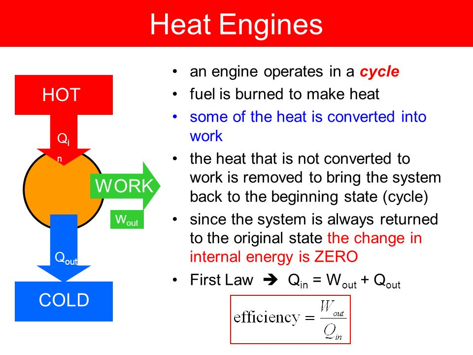 how to make a simple heat engine
