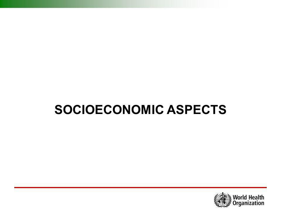 SOCIOECONOMIC ASPECTS