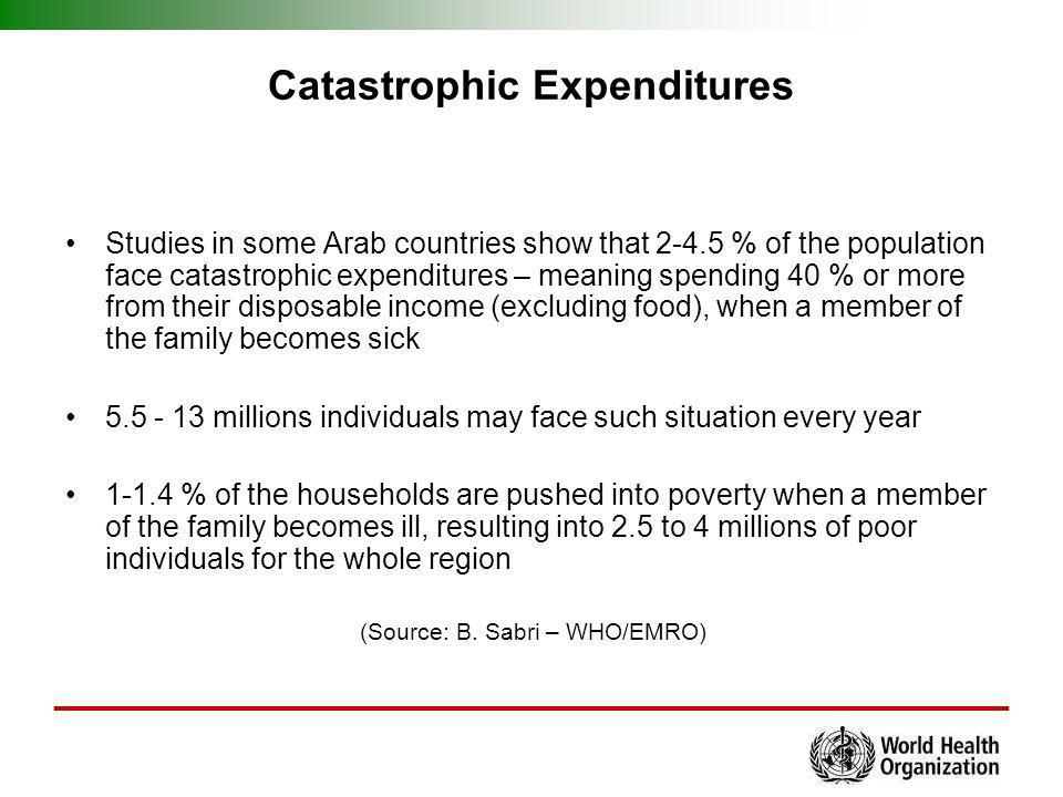Catastrophic Expenditures