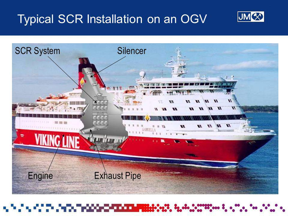 Typical SCR Installation on an OGV