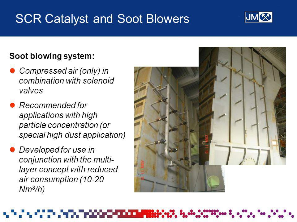 SCR Catalyst and Soot Blowers