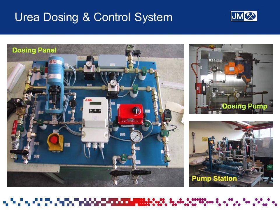 Urea Dosing & Control System