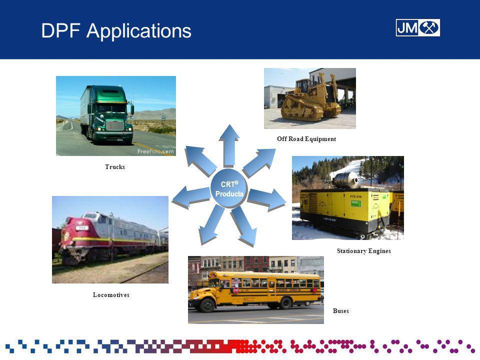 DPF Applications CRT® Products Off Road Equipment Trucks
