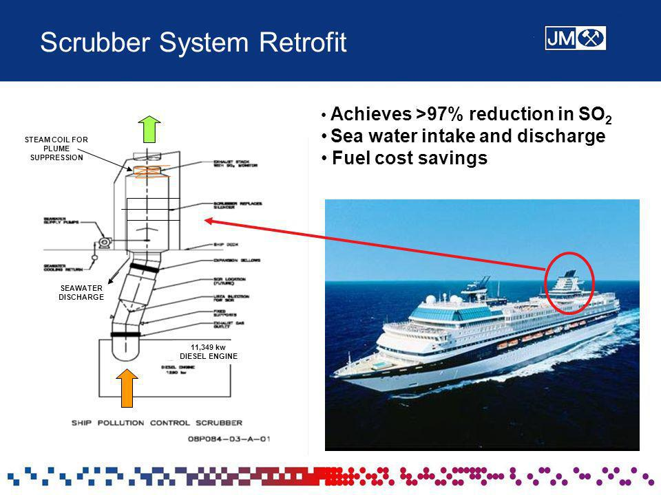 Scrubber System Retrofit