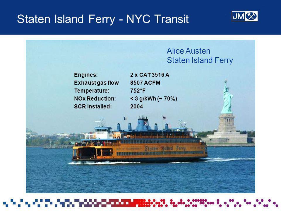 Staten Island Ferry - NYC Transit