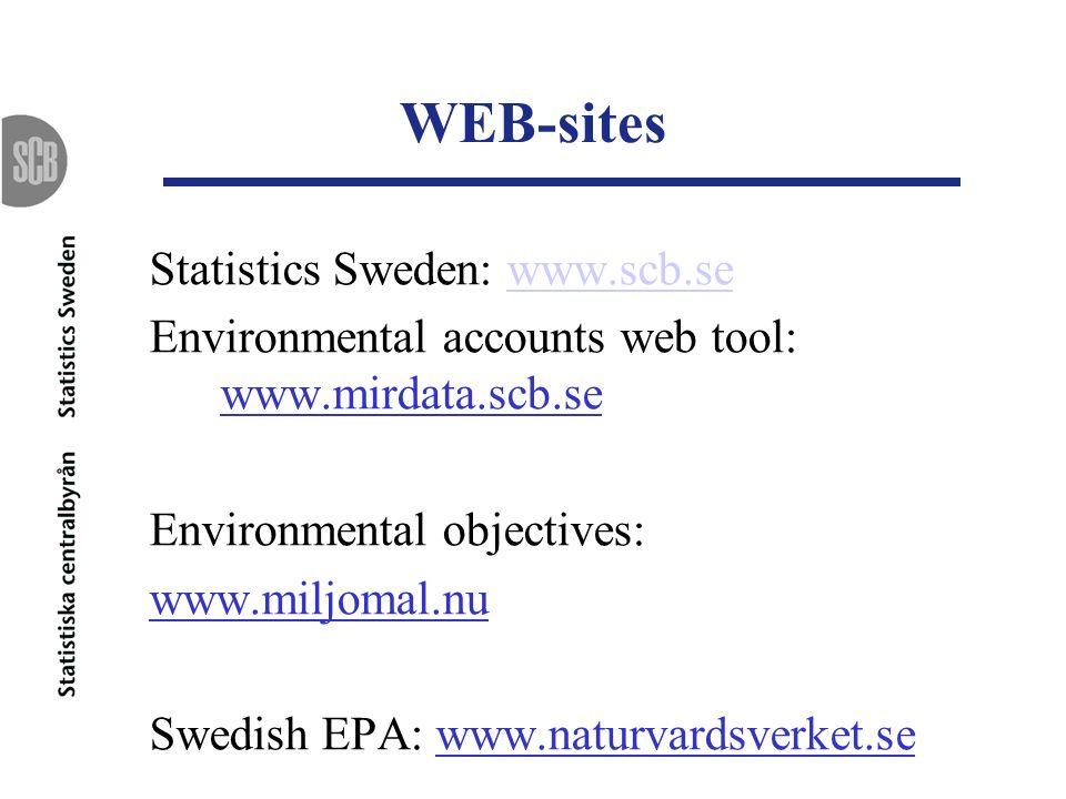 WEB-sites Statistics Sweden: www.scb.se