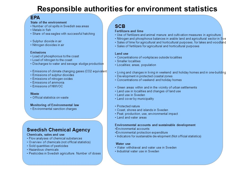 Responsible authorities for environment statistics