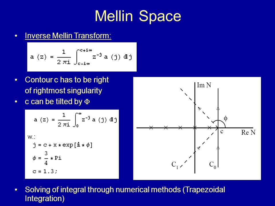 Mellin Space Inverse Mellin Transform: Contour c has to be right