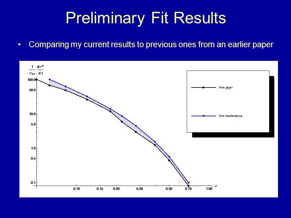 Preliminary Fit Results