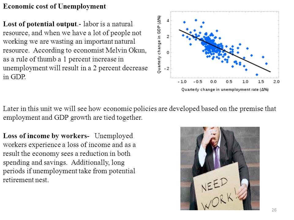 Economic Cost Of Unemployment Essay Example Essay Help