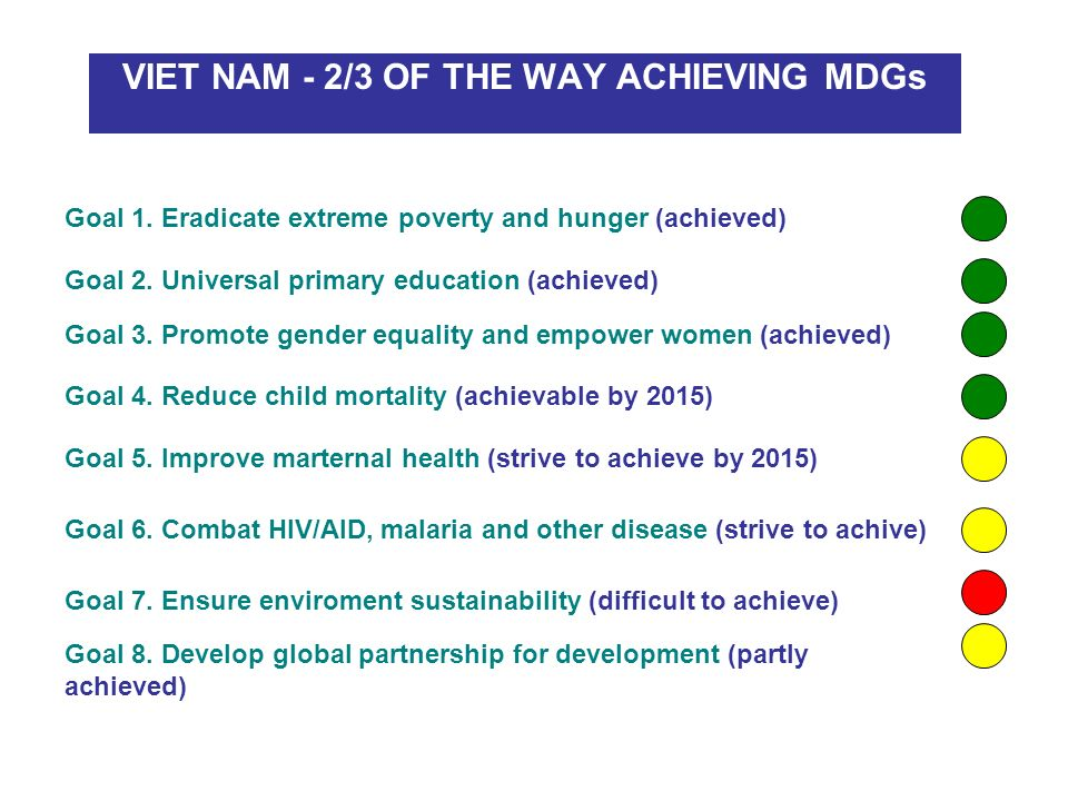 VIET NAM - 2/3 OF THE WAY ACHIEVING MDGs