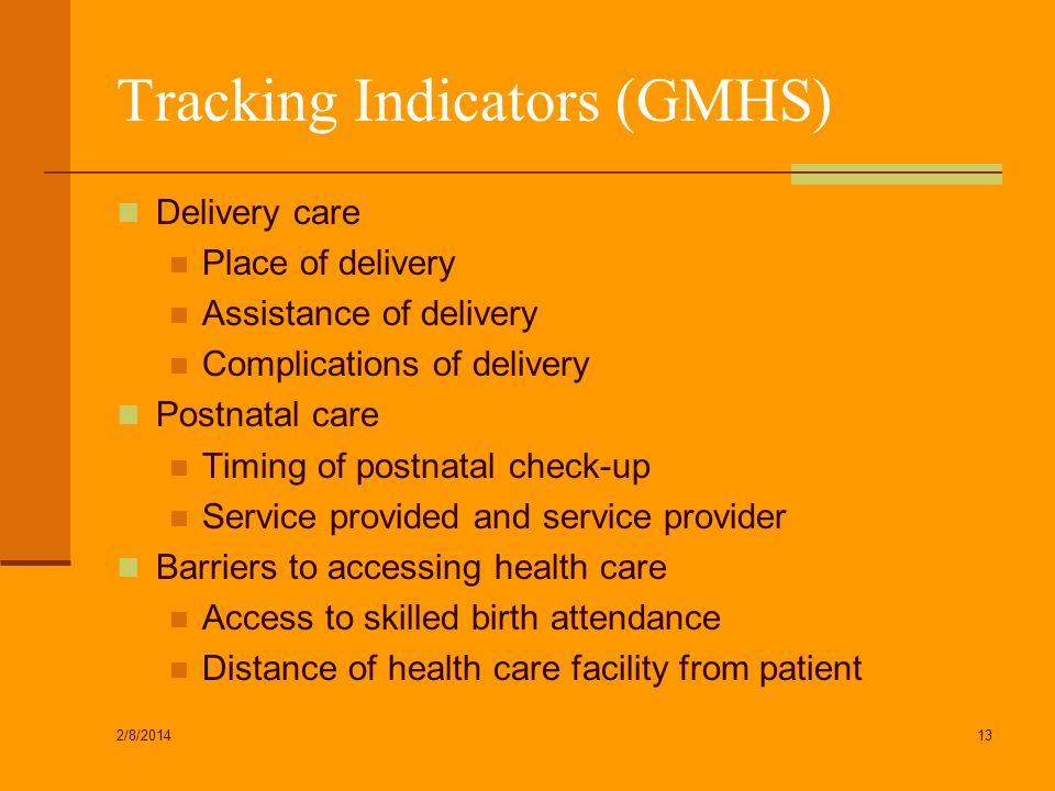Tracking Indicators (GMHS)