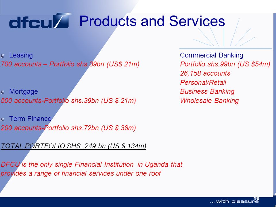 Products and Services Leasing Commercial Banking