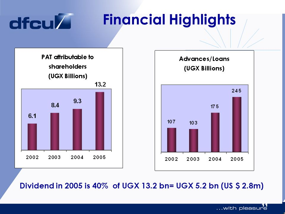 Financial Highlights Dividend in 2005 is 40% of UGX 13.2 bn= UGX 5.2 bn (US $ 2.8m)