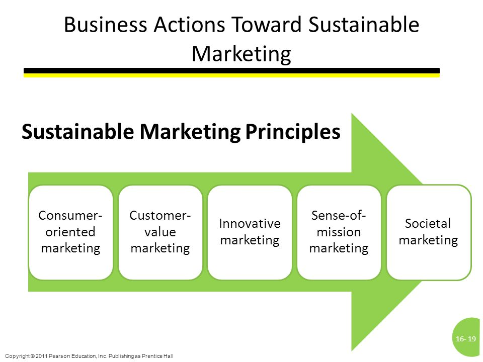 sustainable marketing Learn about green marketing a growing trend of sustainability from a regionally  accredited university.