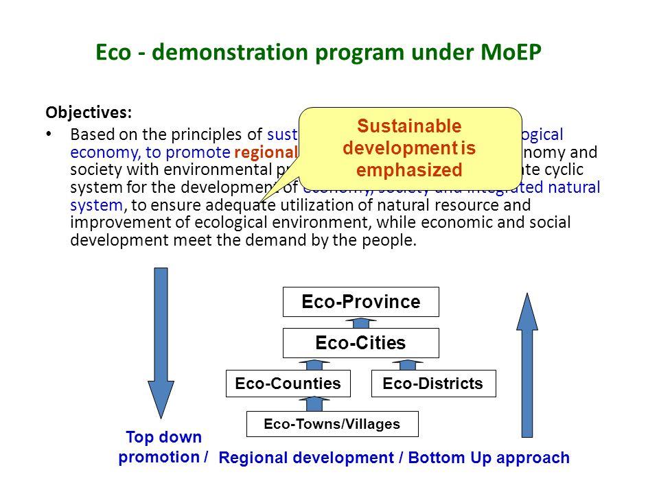 Eco - demonstration program under MoEP