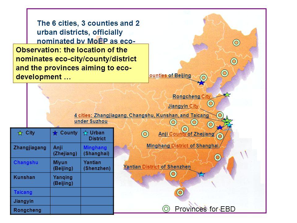 Miyun & Yanqing Counties of Beijing