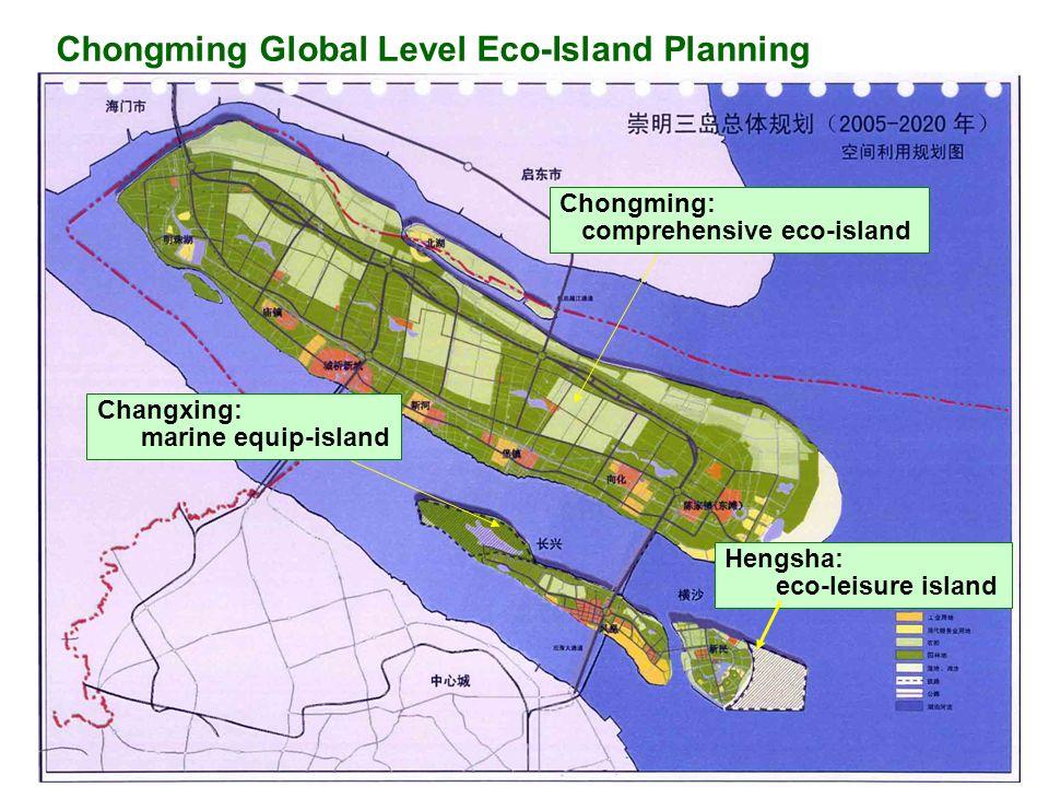 Chongming Global Level Eco-Island Planning