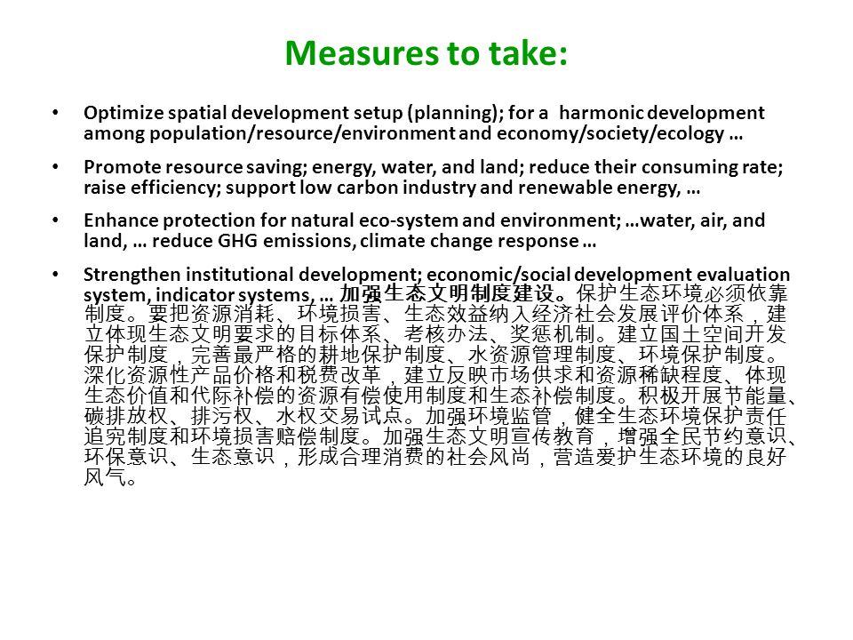 Measures to take:
