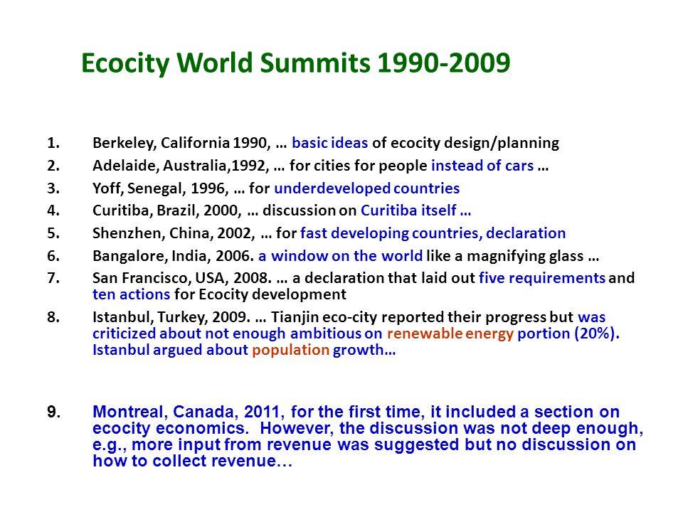 Ecocity World Summits 1990-2009