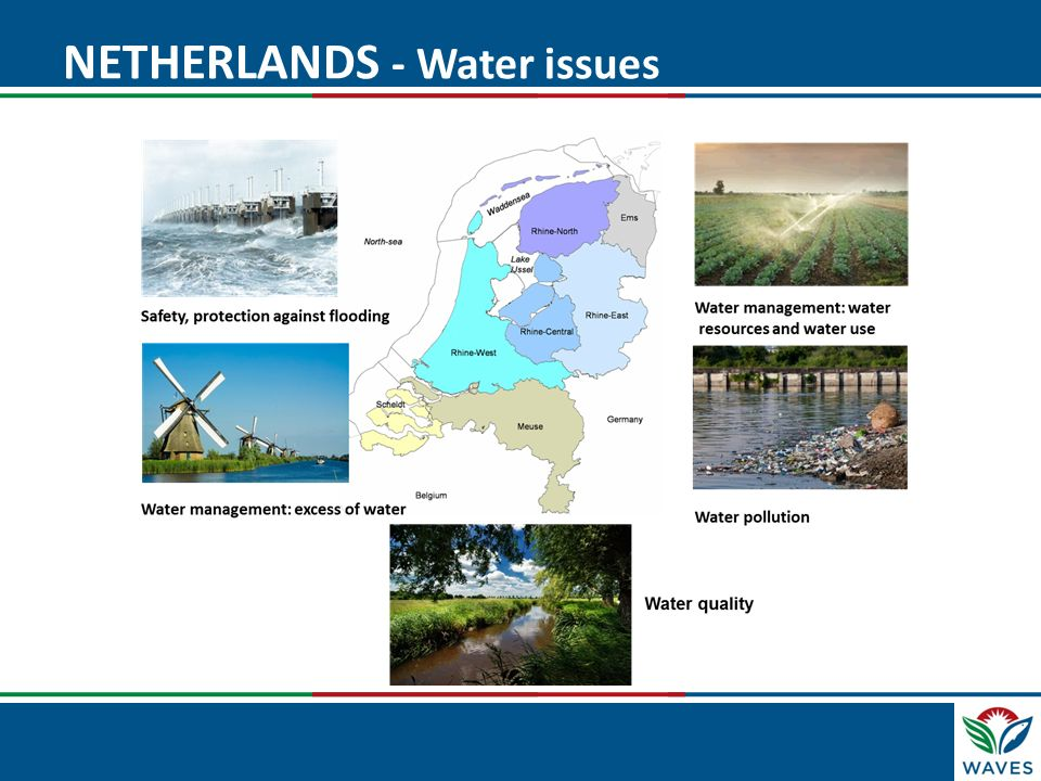 NETHERLANDS - Water issues