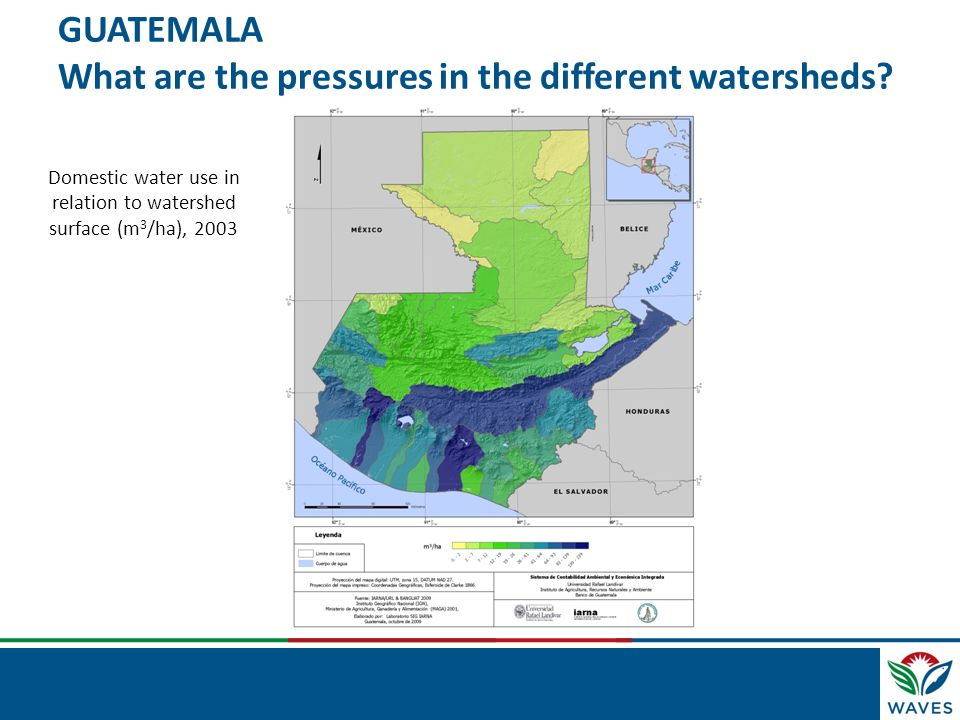 GUATEMALA What are the pressures in the different watersheds