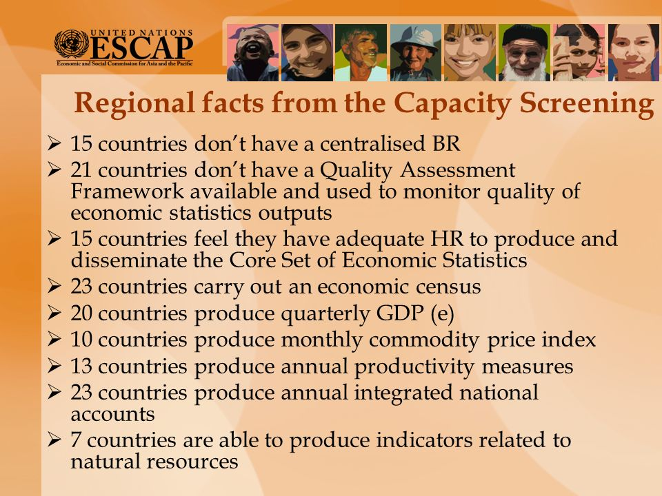 Regional facts from the Capacity Screening