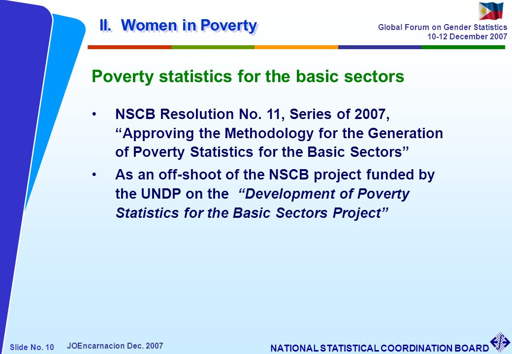 Poverty statistics for the basic sectors