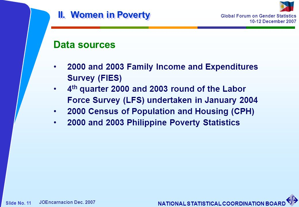 Data sources II. Women in Poverty