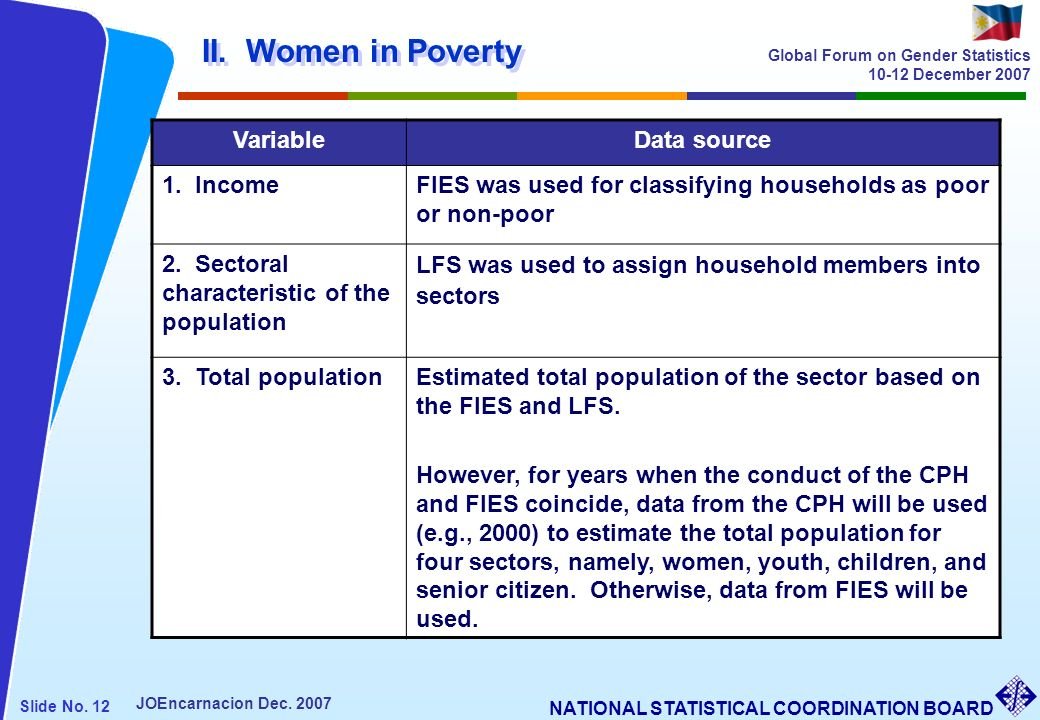 II. Women in Poverty Variable Data source 1. Income