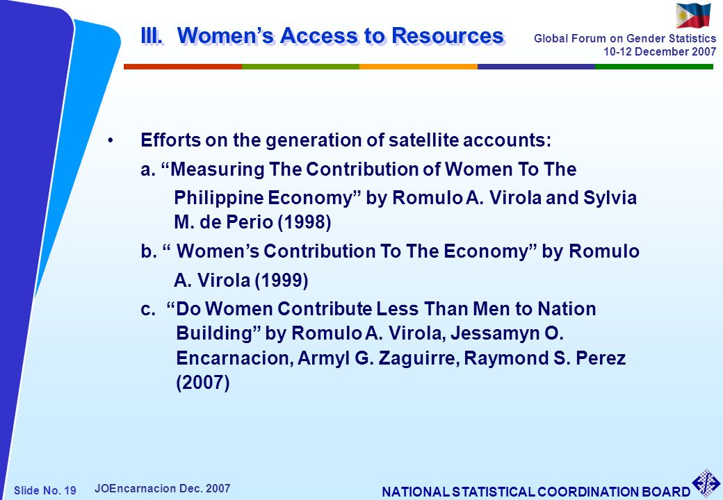 III. Women's Access to Resources