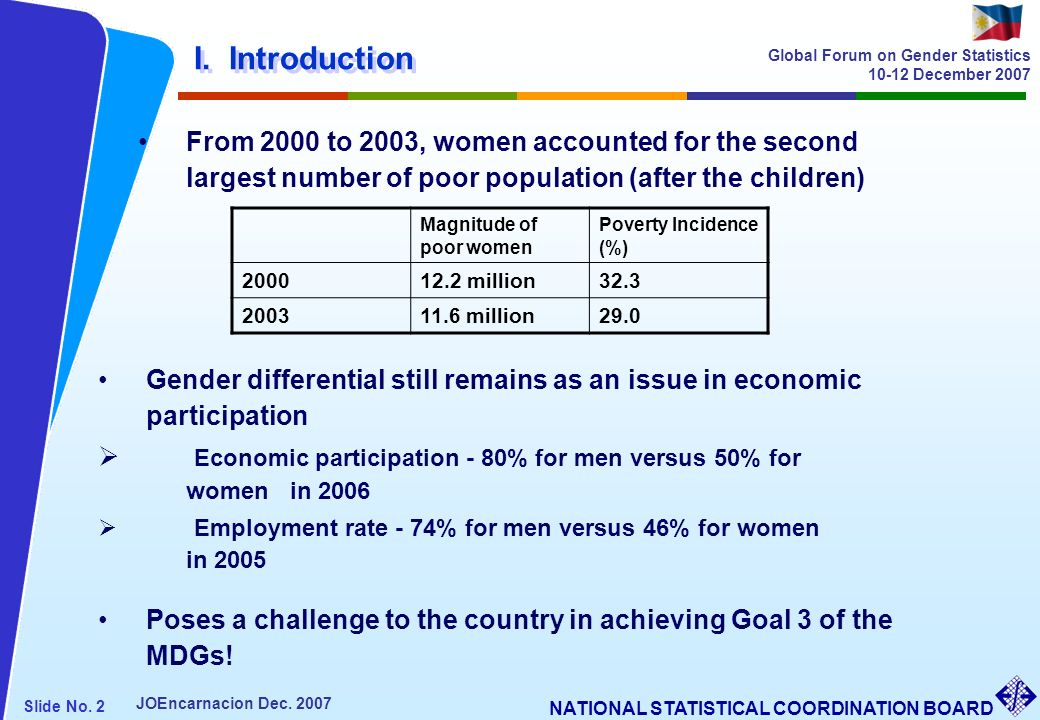 I. Introduction From 2000 to 2003, women accounted for the second largest number of poor population (after the children)