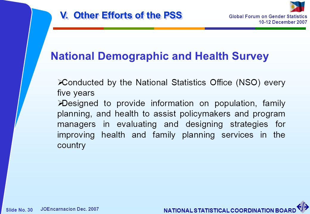 National Demographic and Health Survey