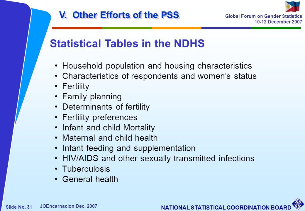 Statistical Tables in the NDHS