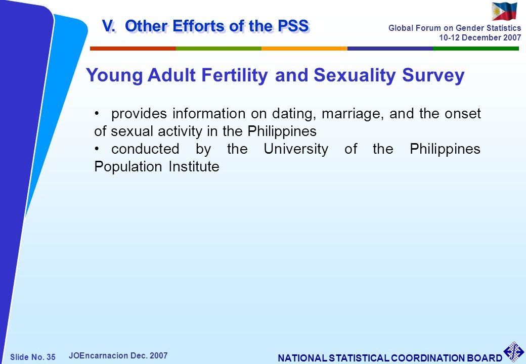 Young Adult Fertility and Sexuality Survey