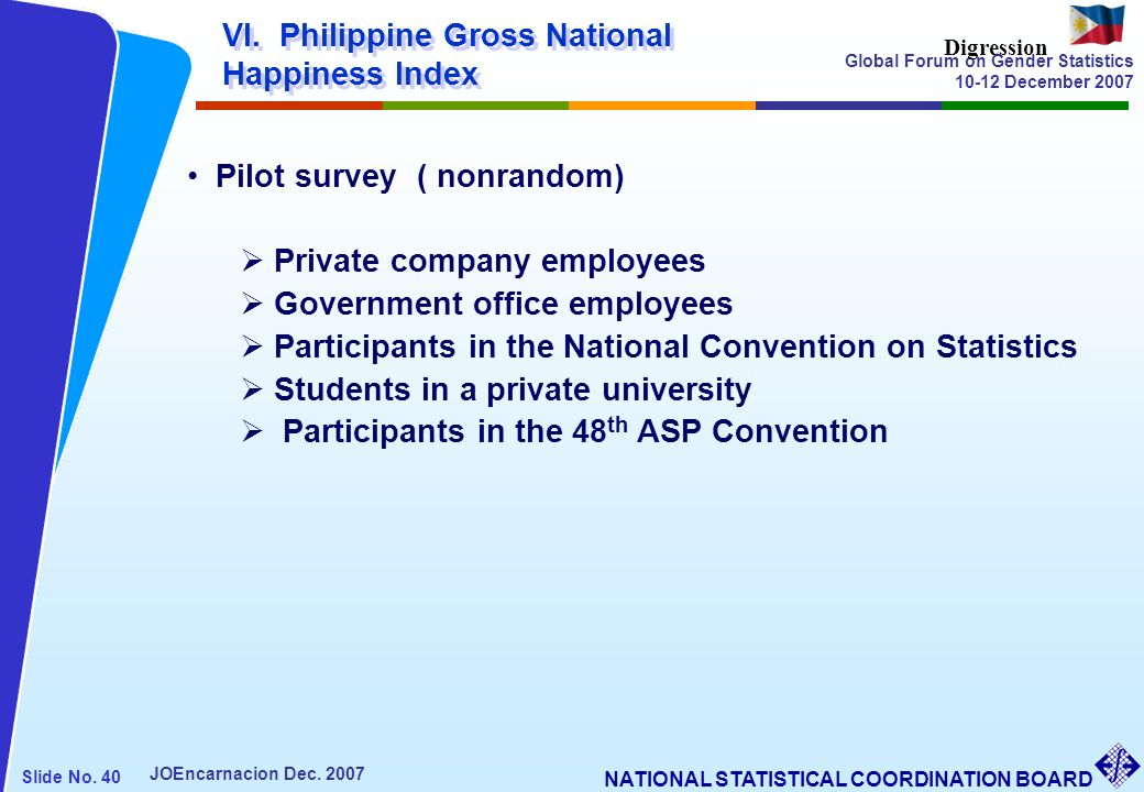 VI. Philippine Gross National Happiness Index