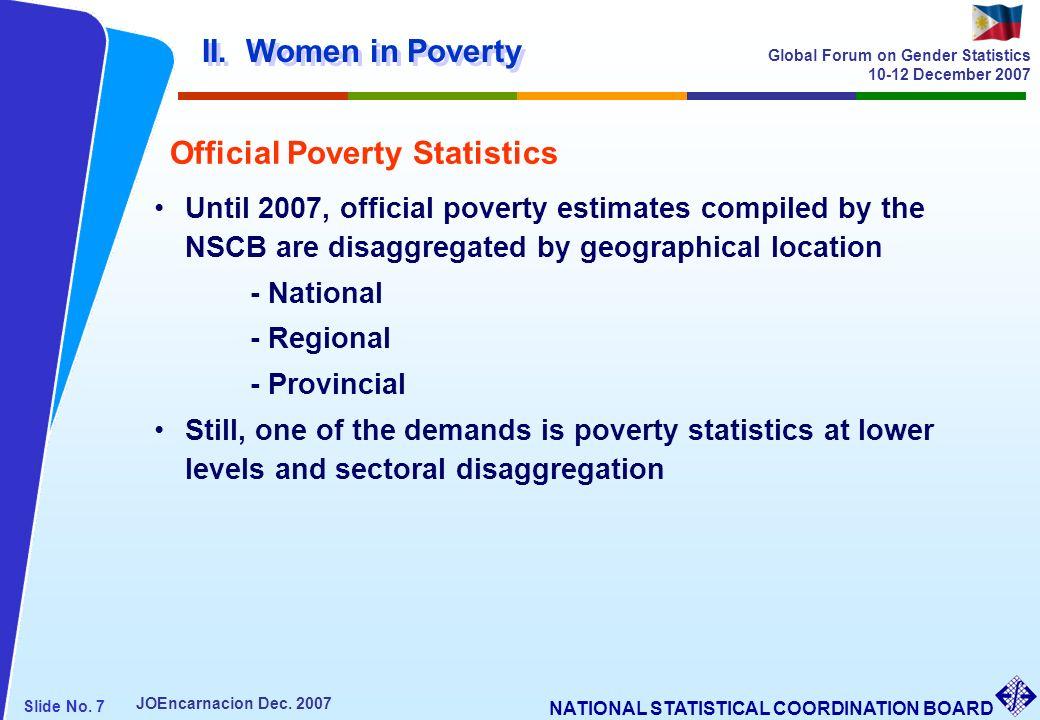 Official Poverty Statistics