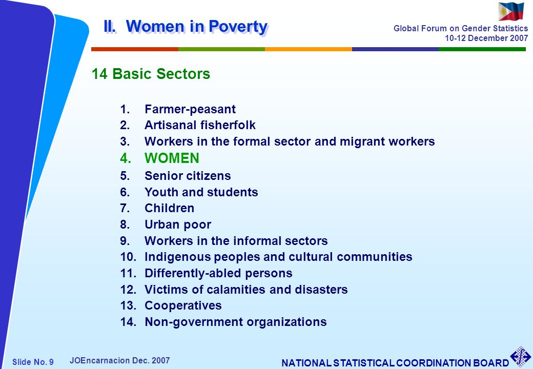 II. Women in Poverty 14 Basic Sectors WOMEN Farmer-peasant