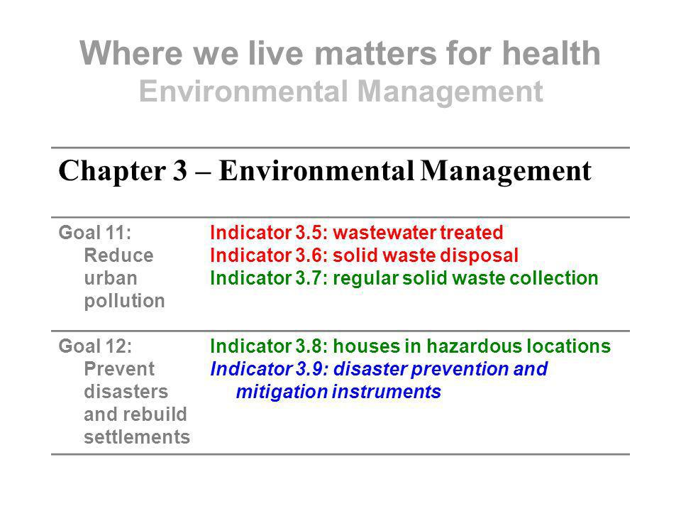 Where we live matters for health Environmental Management