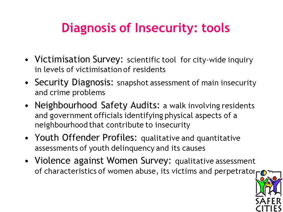 Diagnosis of Insecurity: tools
