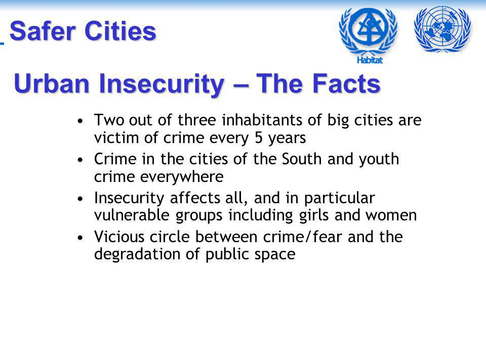 Urban Insecurity – The Facts