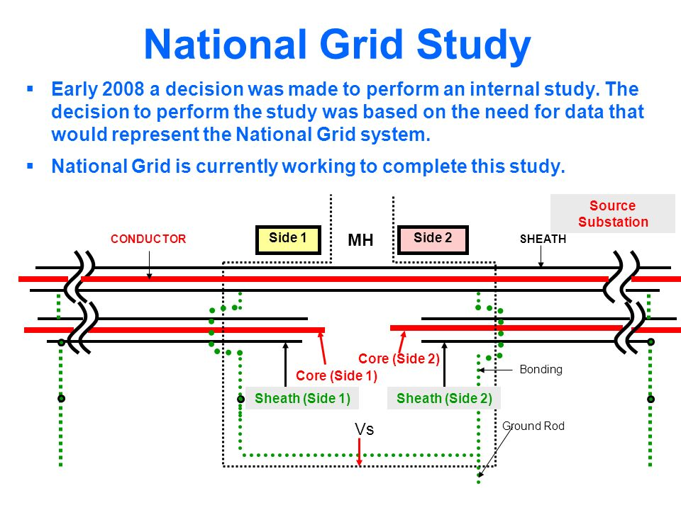 National Grid Study