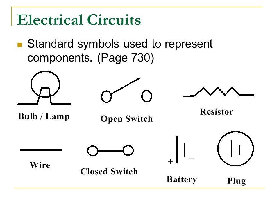 Standard Electrical Component Descriptions