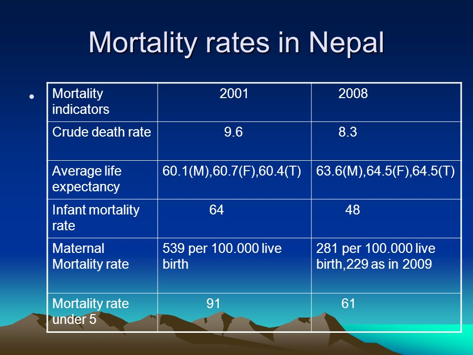 Mortality rates in Nepal