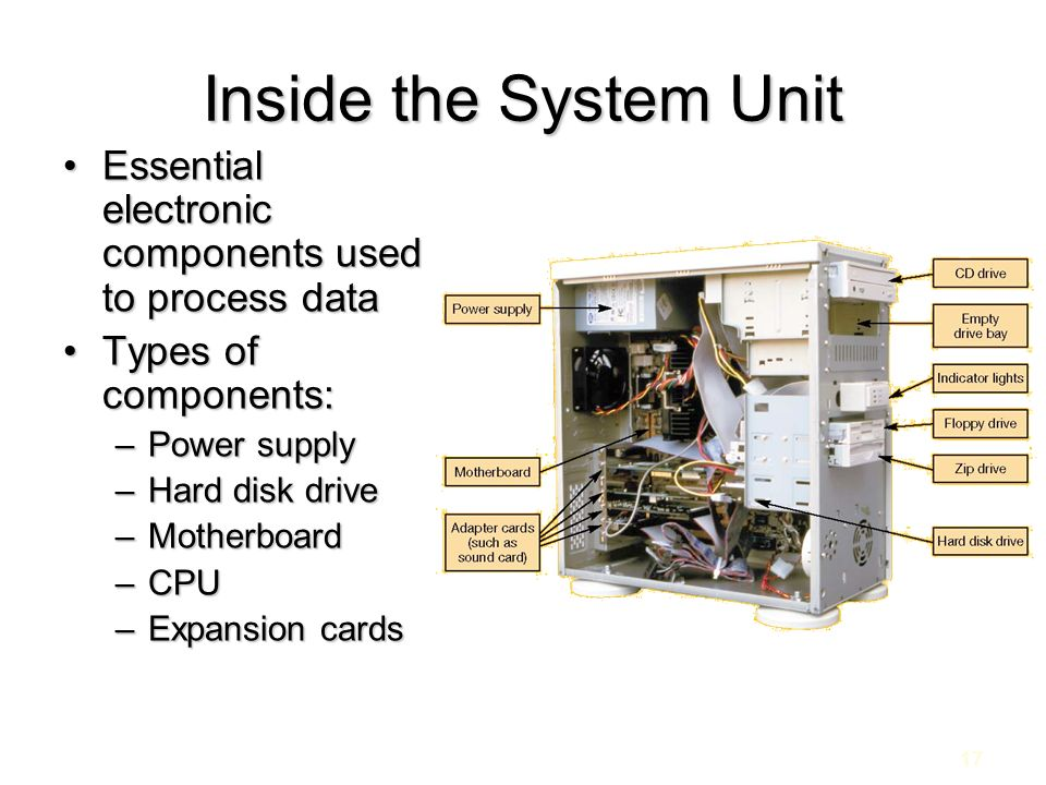 looking at computers understanding the parts Objectives what exactly is a computer, and what are its four main functions what is the difference between data and information what are bits and bytes, and how are they measured.