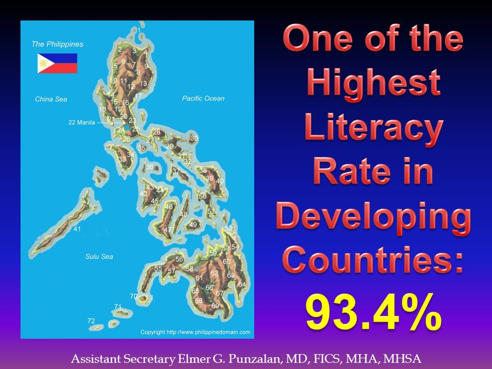 One of the Highest Literacy Rate in Developing Countries: 93.4%