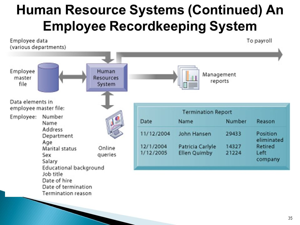recordkeeping system Definition of recordkeeping system: systematic procedure by which the records of an organization are created, captured, maintained, and disposed of.